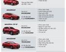 Mazda: Những mẫu xe top trong phân khúc