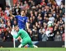 Man Utd lên kế hoạch tìm người thay thế De Gea