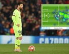 Con số chỉ ra sự tệ hại của Messi trong thảm bại trước Liverpool