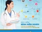 Bảo hiểm Bảo Việt – Giải pháp dự phòng tài chính cho  khách hàng