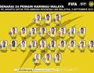 Malaysia công bố danh sách tham dự vòng loại World Cup 2022