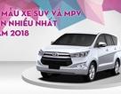 Top 10 mẫu SUV và MPV bán nhiều nhất Việt Nam 2018