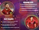 Quang Hải vào danh sách đại biểu Đại hội Hội Liên hiệp Thanh niên Hà Nội