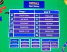 """VFF: """"Ở bảng khó, U22 Việt Nam sẽ phấn đấu giành HCV ở SEA Games 30"""""""