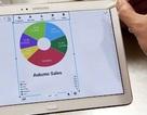 Thủ thuật cho dân văn phòng với Galaxy Note 10.1 (2014)