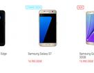Samsung Galaxy Note 5 bất ngờ giảm 2 triệu đồng