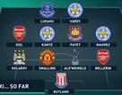 Đội hình tiêu biểu lượt đi Premier League