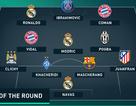 Đội hình tiêu biểu lượt về vòng 1/8 Champions League