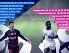 """Messi vượt mặt """"Vua bóng đá"""" Pele về số danh hiệu"""