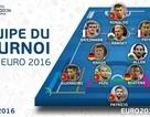 Đội hình tiêu biểu Euro 2016: Có C.Ronaldo, không Bale