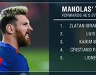 """""""Messi chỉ là cầu thủ tốt thứ… 5 mà tôi từng đối diện"""""""