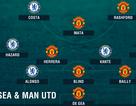 Đội hình kết hợp giữa Chelsea và MU: Ibra, Pogba không có suất!
