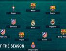 Đội hình tiêu biểu lượt đi La Liga: Không có C.Ronaldo
