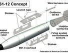 Mỹ sẽ đưa hơn 180 bom hạt nhân tới châu Âu