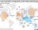 [Infographics] Các nước xuất, nhập khẩu vũ khí nhiều nhất thế giới