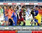 Barcelona: Trong nỗi ám ảnh chấn thương trong tháng 9