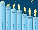 Mất ngủ - Gánh nặng gia tăng theo tuổi