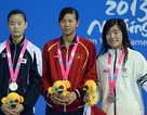 Bơi lội, điền kinh có HCV tại Đại hội thể thao châu Á trẻ 2013