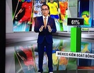 Phản ứng trái chiều của cư dân mạng về sự cố bình luận viên World Cup