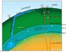 Có một biển nước khổng lồ tồn tại dưới lớp vỏ Trái đất?
