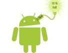 5 nhầm lẫn thường gặp khi tăng tốc độ cho smartphone Android
