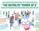 Nutrilite Power of 5 và cam kết của Amway Việt Nam
