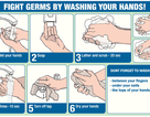 Rửa tay: Nhiều điều hay