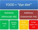 101 các chất độc có thể đưa vào thực phẩm