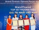 Vingroup sở hữu 5 danh hiệu thương hiệu giá trị nhất Việt Nam