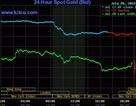 Giới đầu tư quốc tế bán tháo vàng