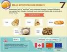 10 loại thực phẩm bị cấm trên thế giới mà người Mỹ vẫn ăn