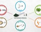 Ứng dụng hỗ trợ điều trị từ tảo Spirulina