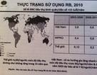 """Tiêu thụ rượu bia tại Việt Nam tăng trưởng theo chiều """"thẳng đứng"""""""