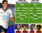 """Điểm sáng chuyển nhượng ở Anh: Tottenham """"thay máu"""" chỉ sau 1 năm"""