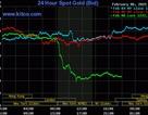 Giá vàng được dự báo tiếp tục giảm sâu trong tuần tới