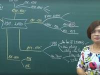 Thi vào lớp 10: Phương pháp lập sơ đồ tư duy giúp học sinh ghi nhớ môn Lịch sử