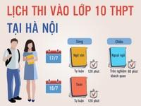 Infographic: Mốc lịch thi vào lớp 10 THPT tại Hà Nội sĩ tử cần lưu ý