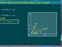 Ôn thi Vật lý tốt nghiệp: Tổng hợp hai dao động cùng phương, cùng tần số