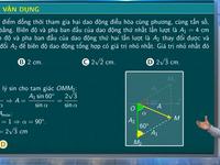 Ôn tập Vật lý thi tốt nghiệp: Dạng toán cực trị trong tổng hợp dao động