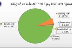 Việt Nam thêm 14 ca mắc Covid-19, phi công người Anh được công bố khỏi bệnh