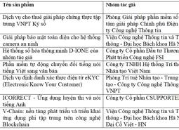 Danh sách 19 sản phẩm lọt vào vòng Chung khảo Nhân tài Đất Việt 2019