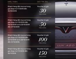 """VinFast """"chơi lớn"""", tặng quà lên đến 200 triệu cho khách hàng cũ"""