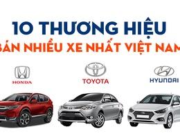 10 thương hiệu bán nhiều xe nhất Việt Nam năm 2019