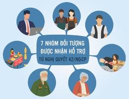 Infographics: 7 nhóm đối tượng sẽ nhận tiền từ gói an sinh 62.000 tỷ đồng