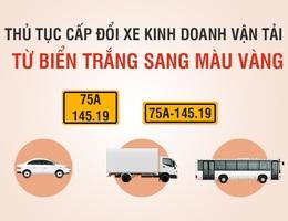 Infographics: Đổi biển số xe màu vàng - Bao giờ, ở đâu, và như thế nào?