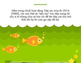 """Bí quyết giúp sao Việt vượt """"vũ môn"""""""