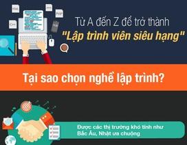 """[Infographic] Từ A đến Z để trở thành """"Lập Trình Viên Siêu Hạng"""""""