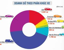 Trường Hải bán gần 1 vạn xe trong tháng 5/2016