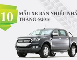 Top 10 mẫu xe bán nhiều nhất tháng 6/2016