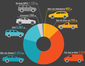 """Cuộc """"so găng"""" của Toyota Việt Nam và Thaco"""